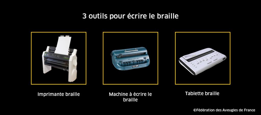 3 outils pour écrire le braille : l'imprimante, la machine à écrire le braille et la tablette braille.