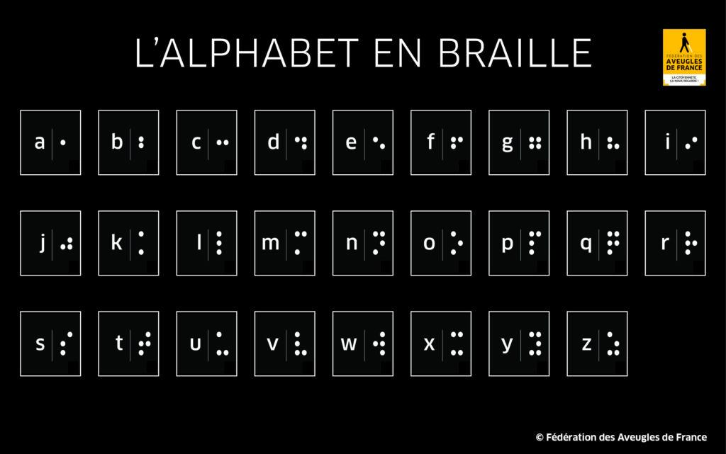 L'alphabet en braille